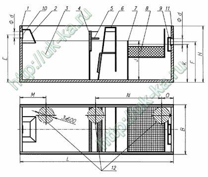 Схема сепаратора SOR.II-..-ZP
